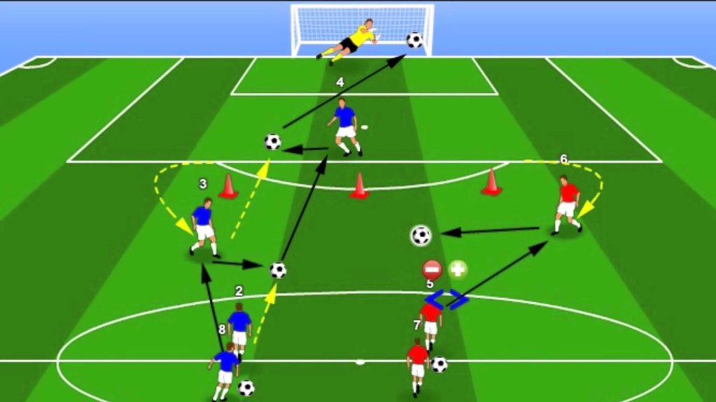 Soccer drills for u10-u13 age, coordination,agility,speed,power,shot.