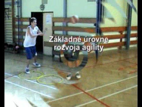 AGILITY in Basketball