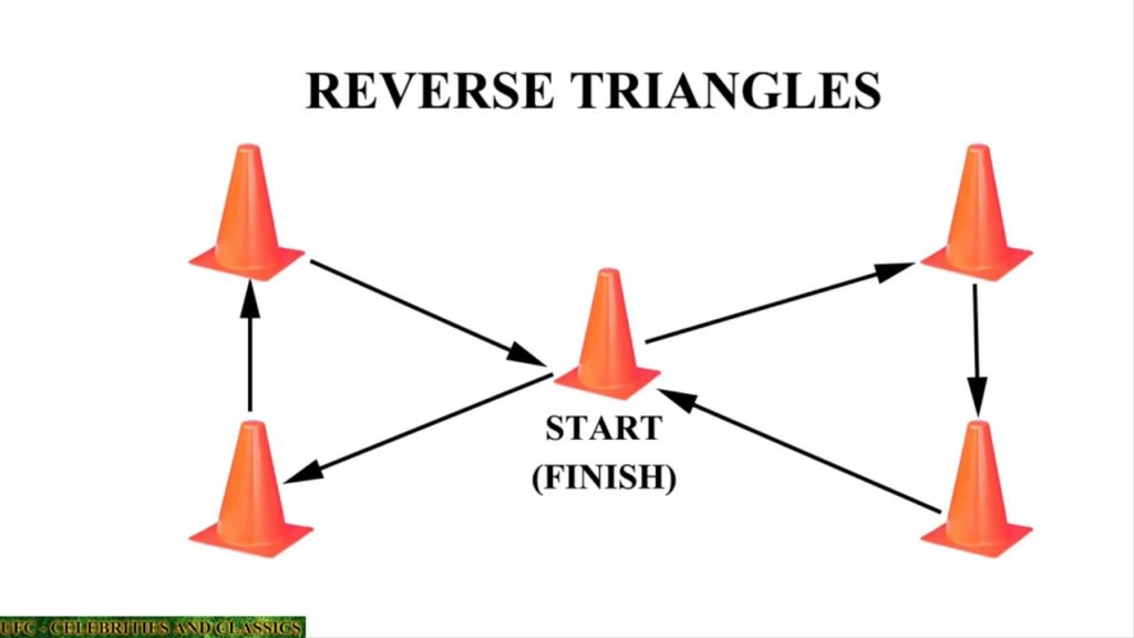 SOCCER AGILITY EXERCISES AND POLYGONS PART II