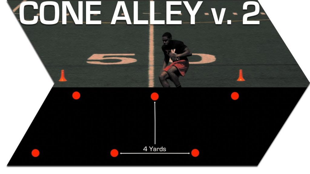 CONE ALLEY vers. 2 – SPEED & AGILITY DRIILL