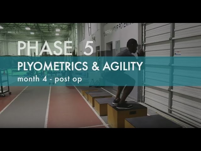 Best ACL Exercises | ACL Rehab Workout | ACL Strengthening Exercises | Phase 5