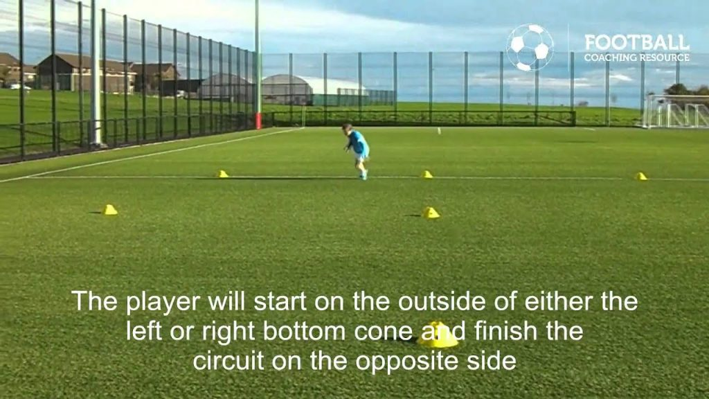Football Coaching Resource – Conditioning – Agility – Shuttle Run (Three Lines)