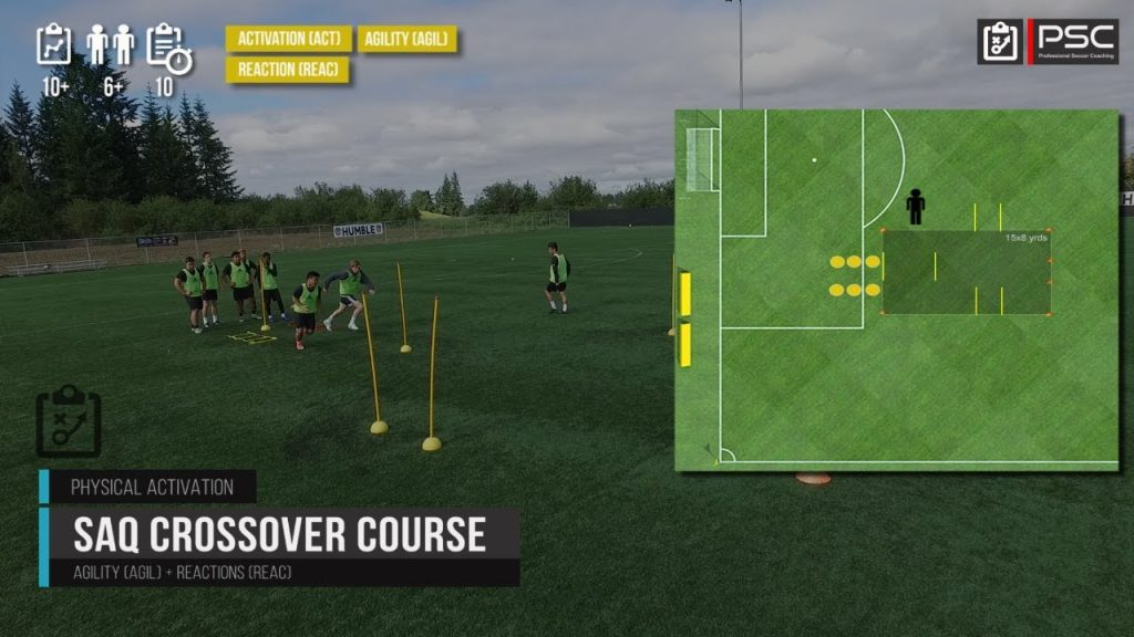 Agility Soccer Drills – SAQ Crossover Circuit